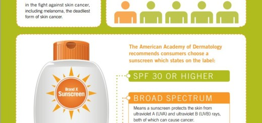 ADA sunscreen1